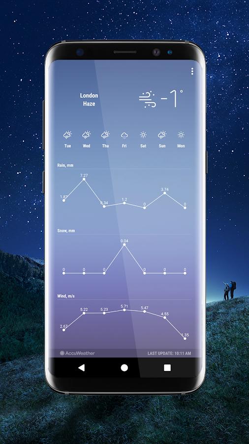 weather widget for samsung galaxy s8