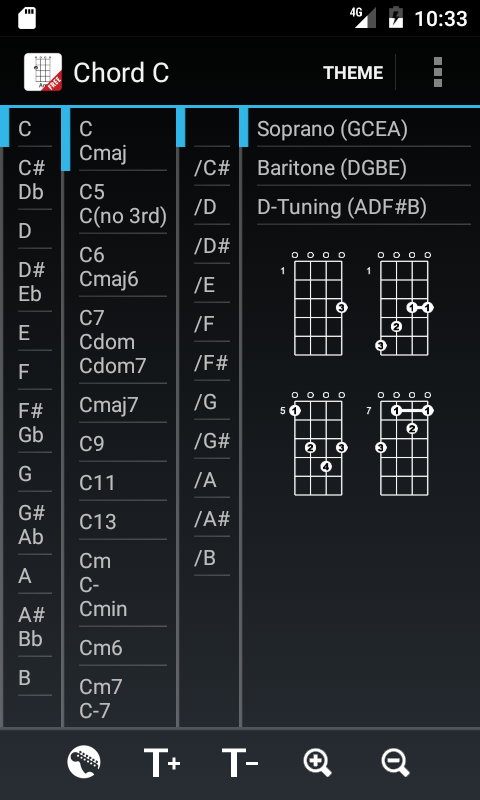 Ukulele Chords Free 1 04 APK Download - Android Music & Audio Apps