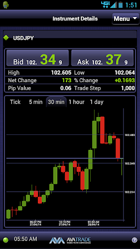 AvaTrade App review by forex experts, All about AvaTrade trading apps like how to do AvaTrade App download or is there AvaTrade App for iPhone and Android, At the end of this AvaTrade apps review if it helps you then help our team by share it please, For more information about AvaTrade mobile apps review you can also visit AvaTrade review by .