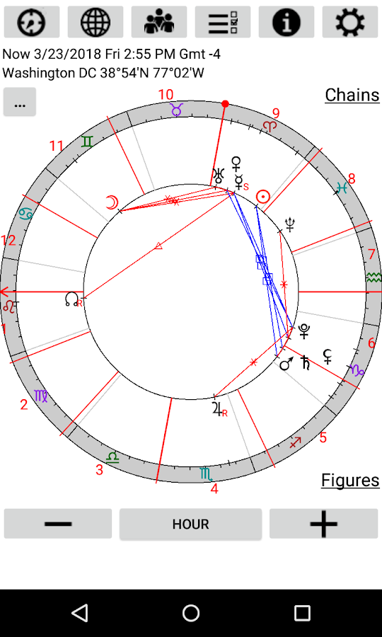 Astrological Charts Pro 92 Apk Download Android Lifestyle Apps