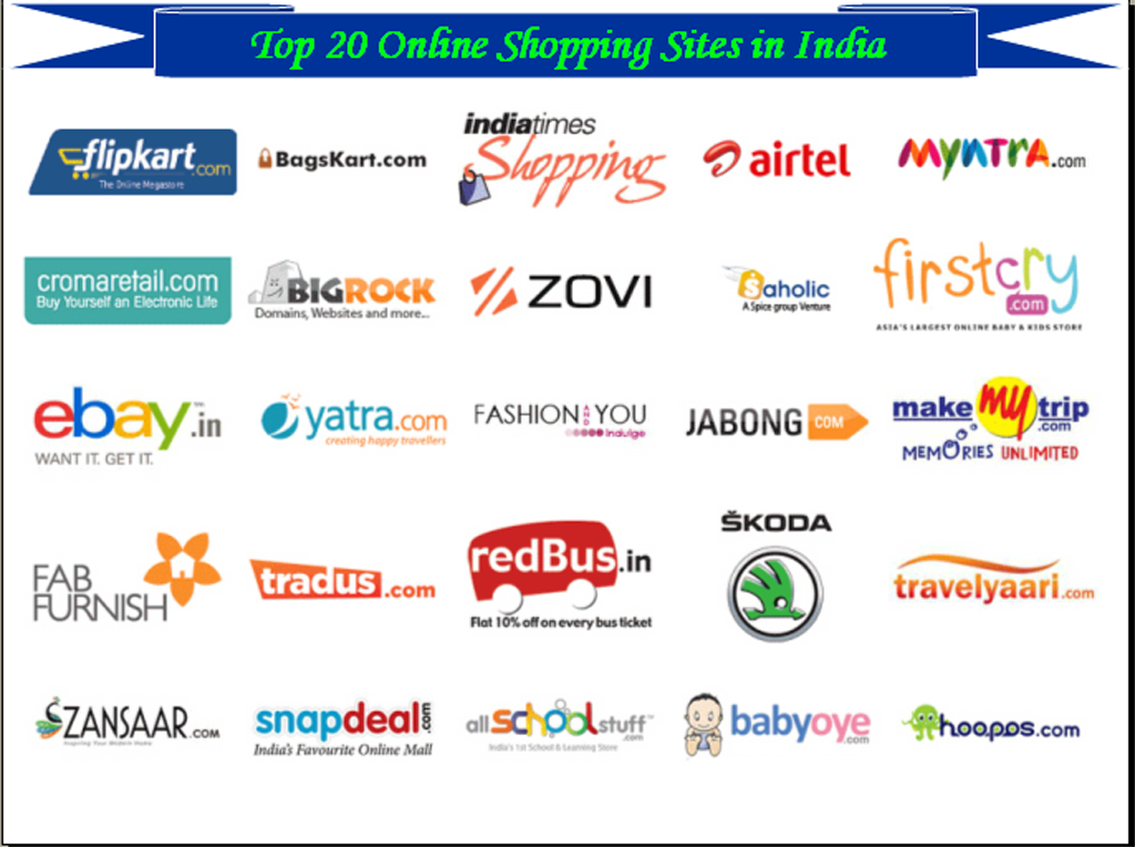 356aae098 Online Shopping Sites India 0.1 APK Download - Android Shopping Games