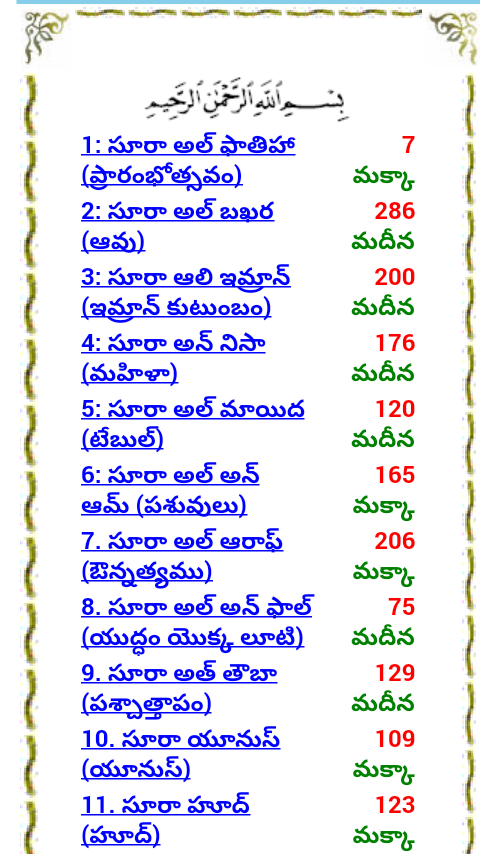 Telugu, Roman Urdu Quran etc   1 0 APK Download - Android Books