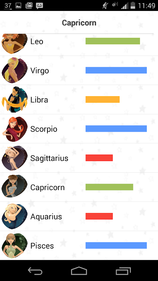 gratis Indian horoskop matchmaking bästa dating app i Kuwait