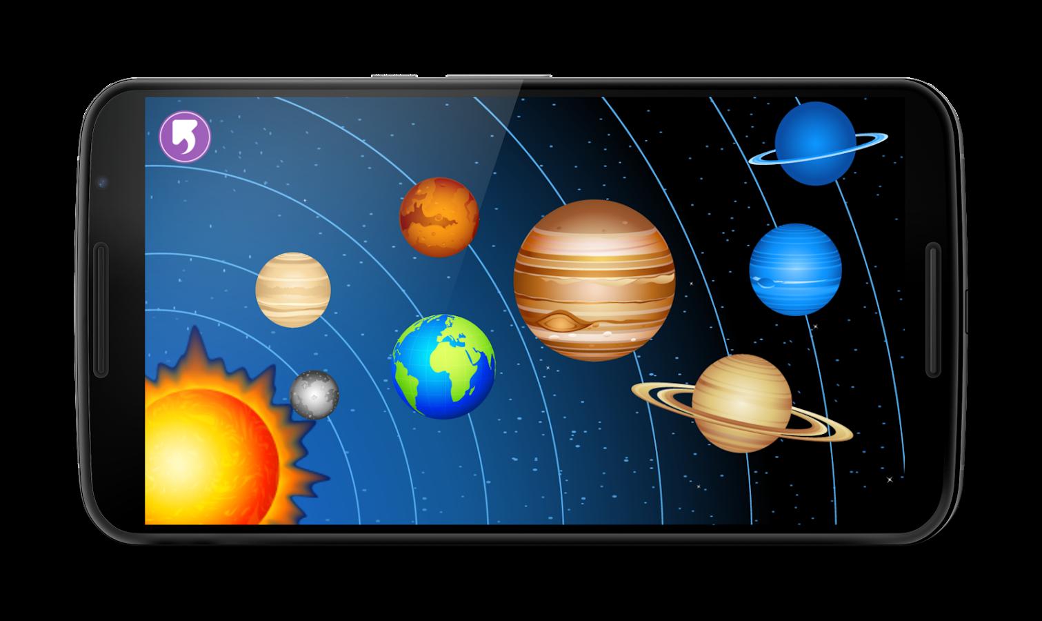 solar system for kids - 1200×715