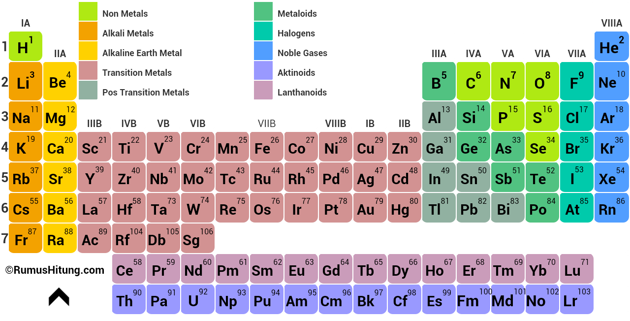 Periodic table elements 15 apk download android education apps periodic table elements 15 screenshot 1 periodic table elements 15 screenshot 2 urtaz Gallery