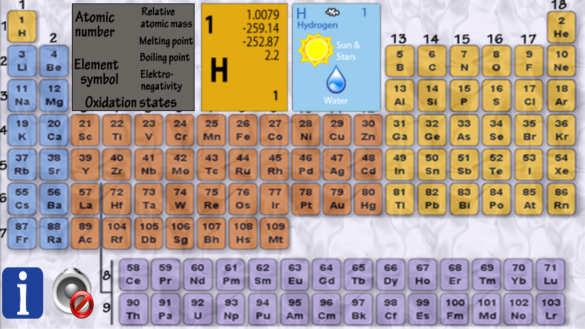 Chemistry periodic table free 17 apk download android books chemistry periodic table free 17 screenshot 1 urtaz Choice Image