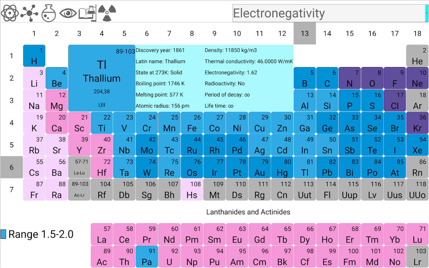 Periodic table pro 19 apk download android education apps periodic table pro 19 screenshot 1 urtaz Choice Image