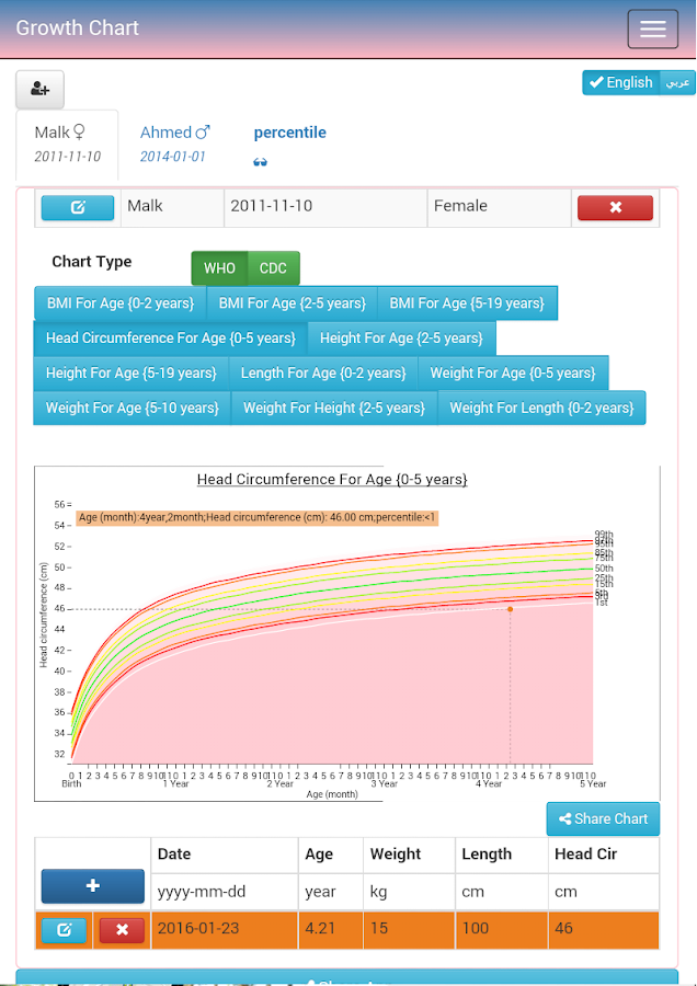 Growth Chart Cdc Who Percentil 312 Apk Download Android Health