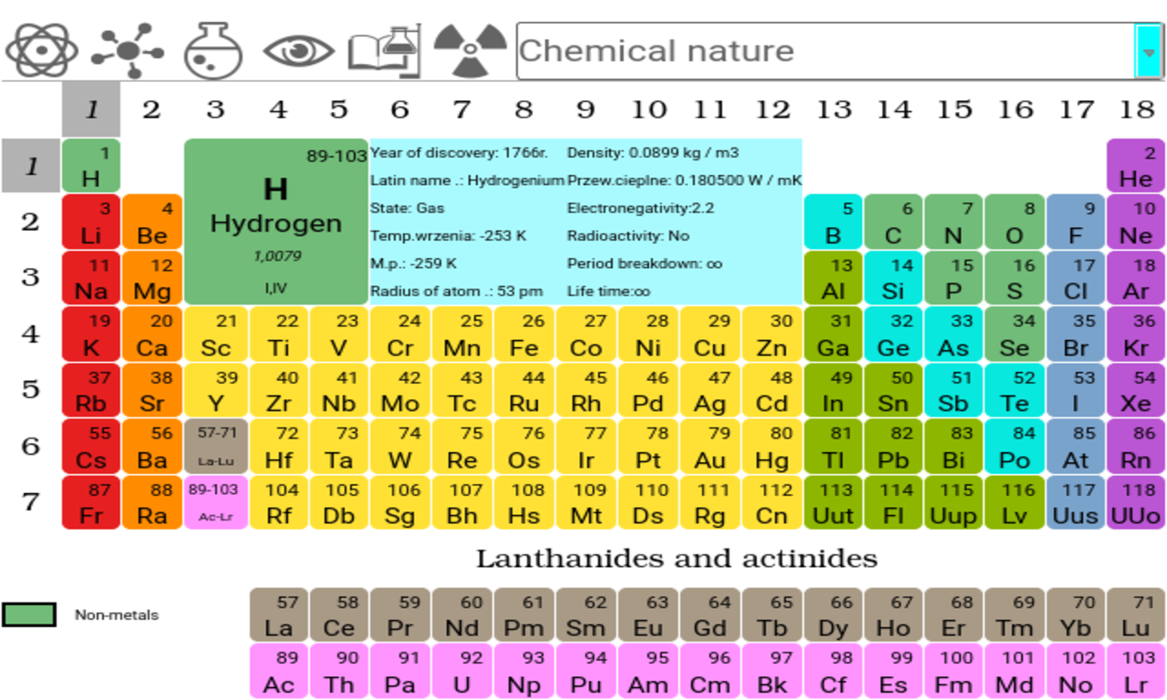 Periodic table of elements 30 apk download android education apps periodic table of elements 30 screenshot 8 urtaz Choice Image