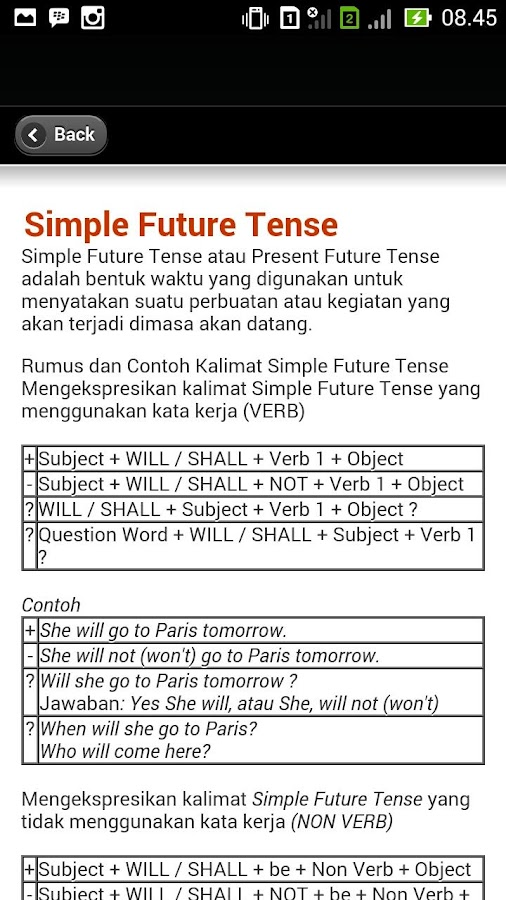 16 Tenses Bahasa Inggris 1 0 Apk Download Android Books