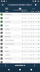 Partituras para Serie A - Brasil 1.0.0-brazil screenshot 2