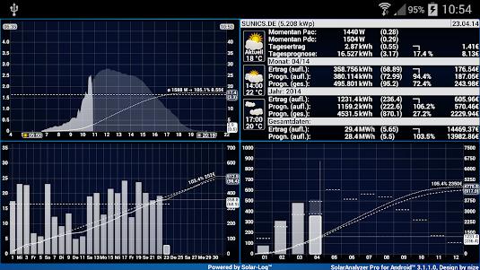 SolarAnalyzer Pro for Android™  screenshot 3