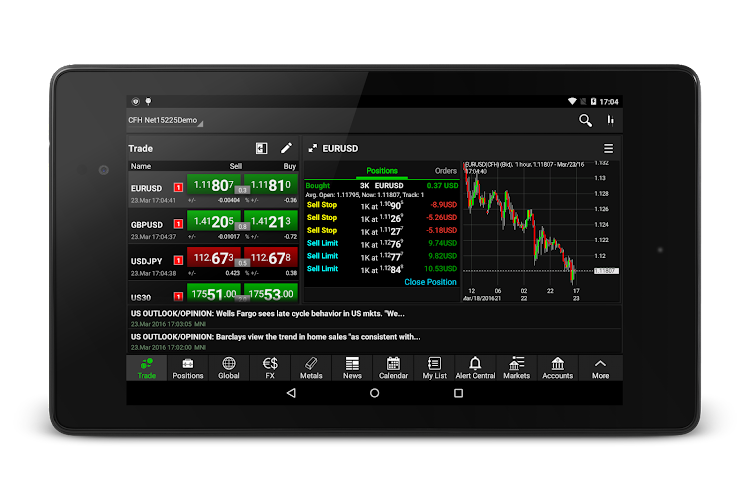 Forex mobile apk