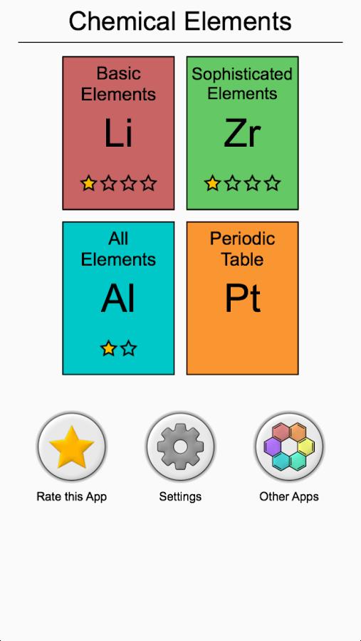 Chemical elements and periodic table symbols quiz 22 apk download chemical elements and periodic table symbols quiz 22 screenshot 17 urtaz Choice Image