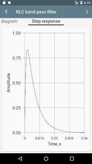 Rlc Low Pass Filter Design Calculator
