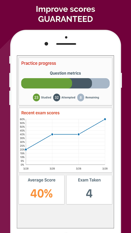 CSCP® Practice Test 2018 Ed 2 0 3 APK Download - Android Education Apps