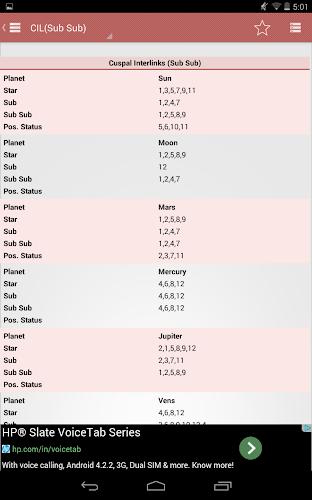 Horoscope Matching - Kundli apk
