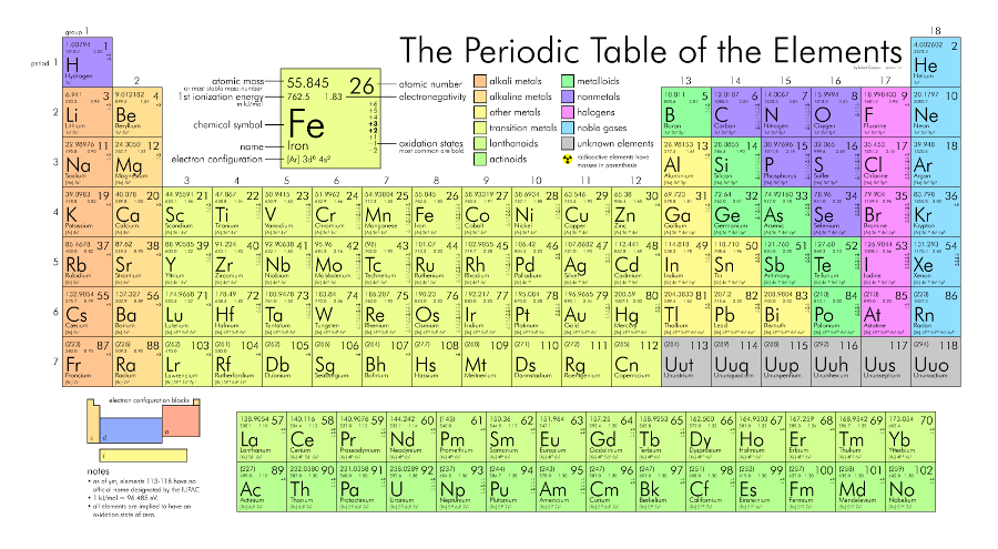 Ptable periodic table 180 apk download android books reference ptable periodic table 180 screenshot 8 urtaz Choice Image