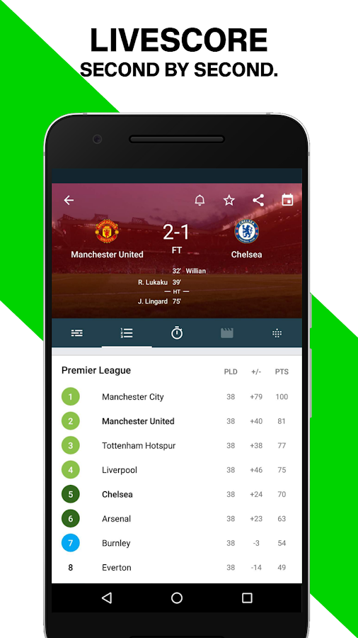 Forza Football - Live soccer scores 4 3 6 APK Download