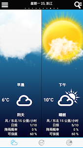 Weather for China  screenshot 1