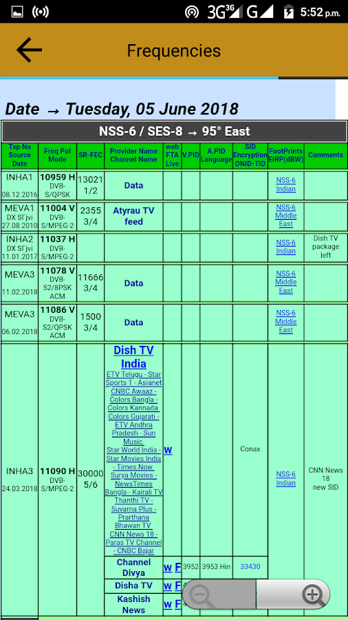 All Channel PowerVU Biss Key & Frequency Finder 1 1 APK Download