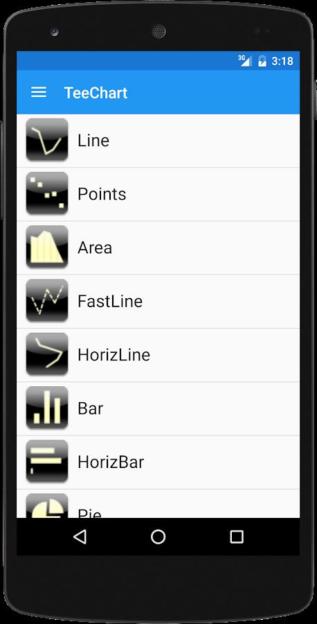 TeeChart Xamarin Android Demo 1 16 APK Download - Android