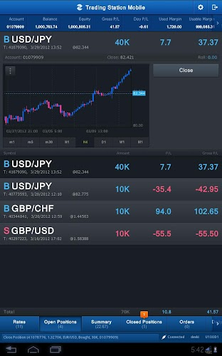 Fxcm trading station mobile download