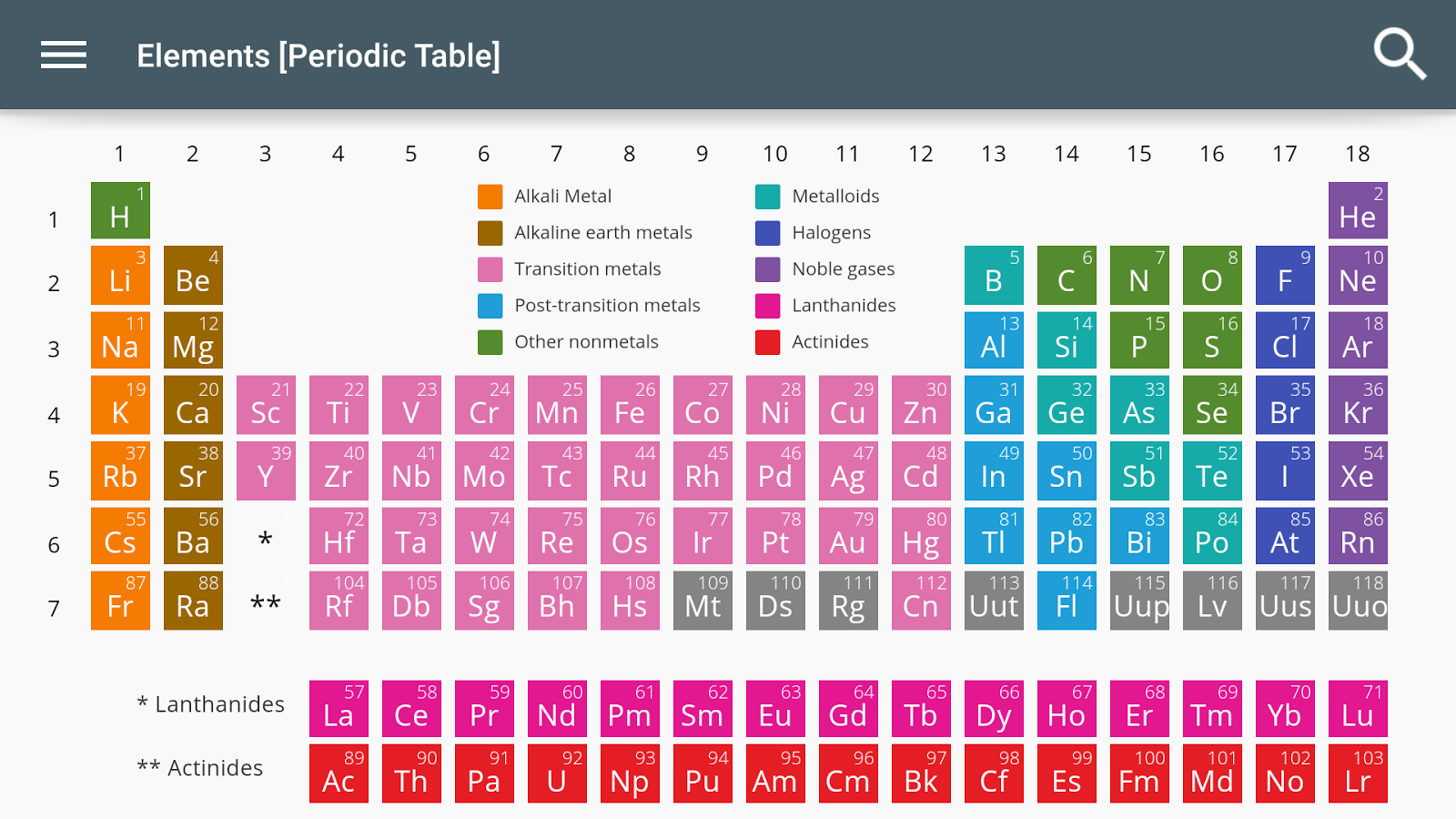 Elements periodic table 10 apk download android education apps elements periodic table 10 screenshot 1 urtaz Image collections