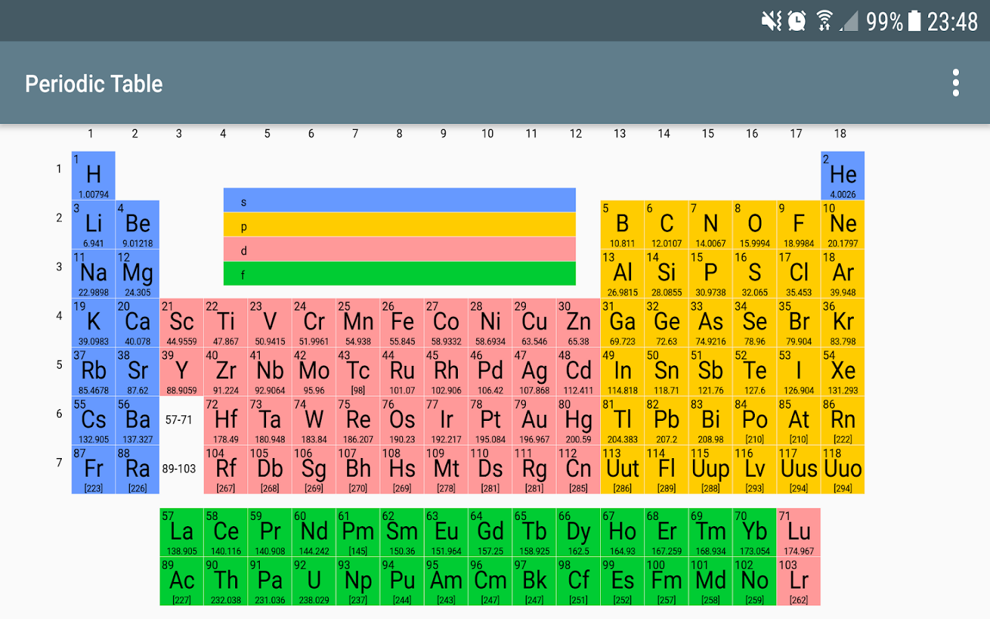 Periodic table of elements pro 20 apk download android education apps periodic table of elements pro 20 screenshot 18 urtaz Choice Image