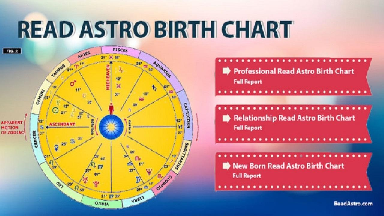 Read Astrology Birth Chart 8 Apk Download Android Lifestyle Apps