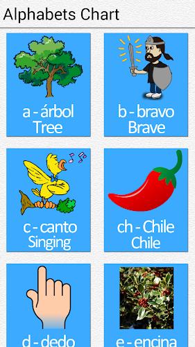 how to speak spanish for beginners free
